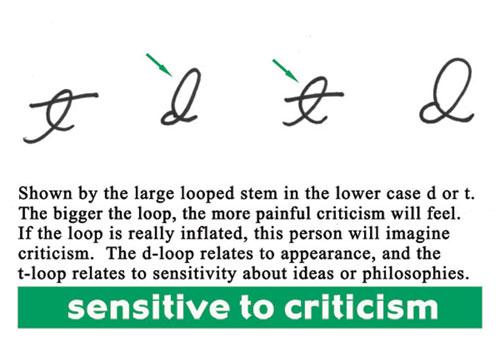 Handwriting analysis big loops